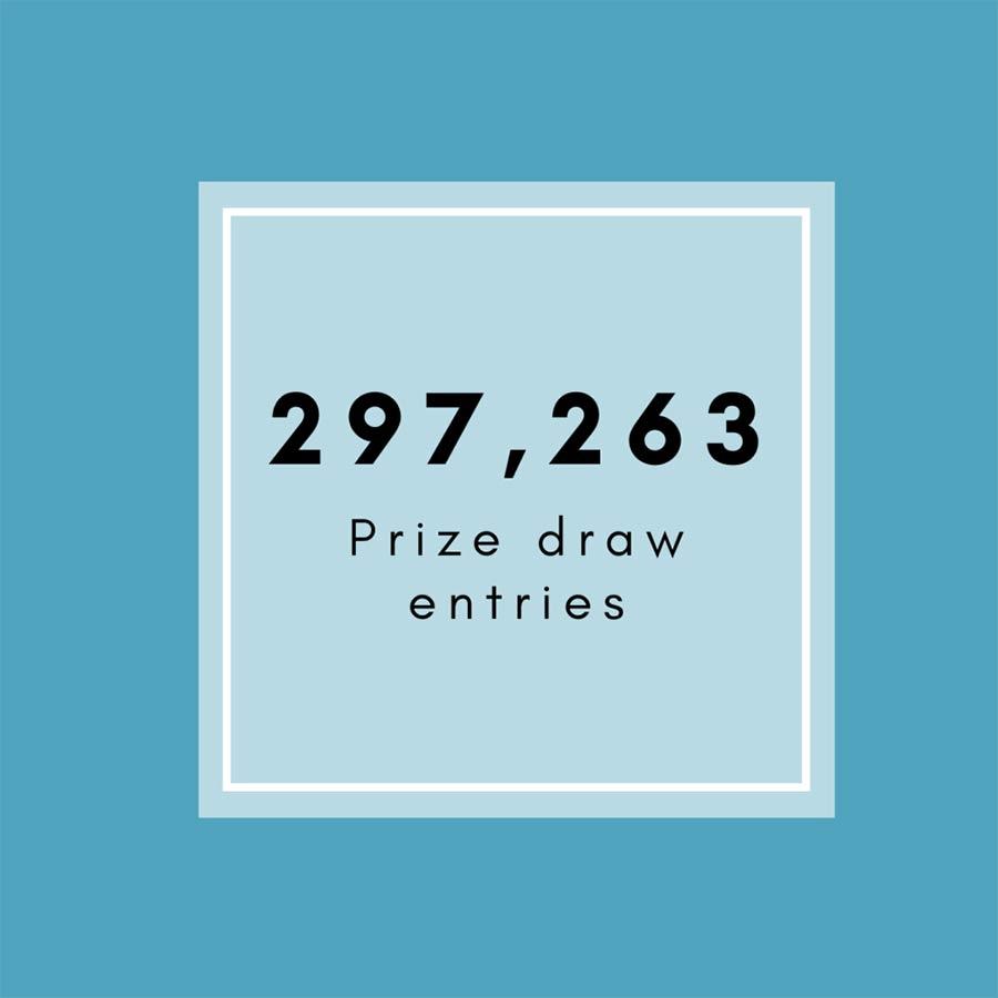prize draw entries