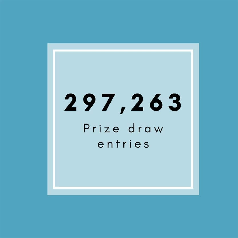 prize draw entries