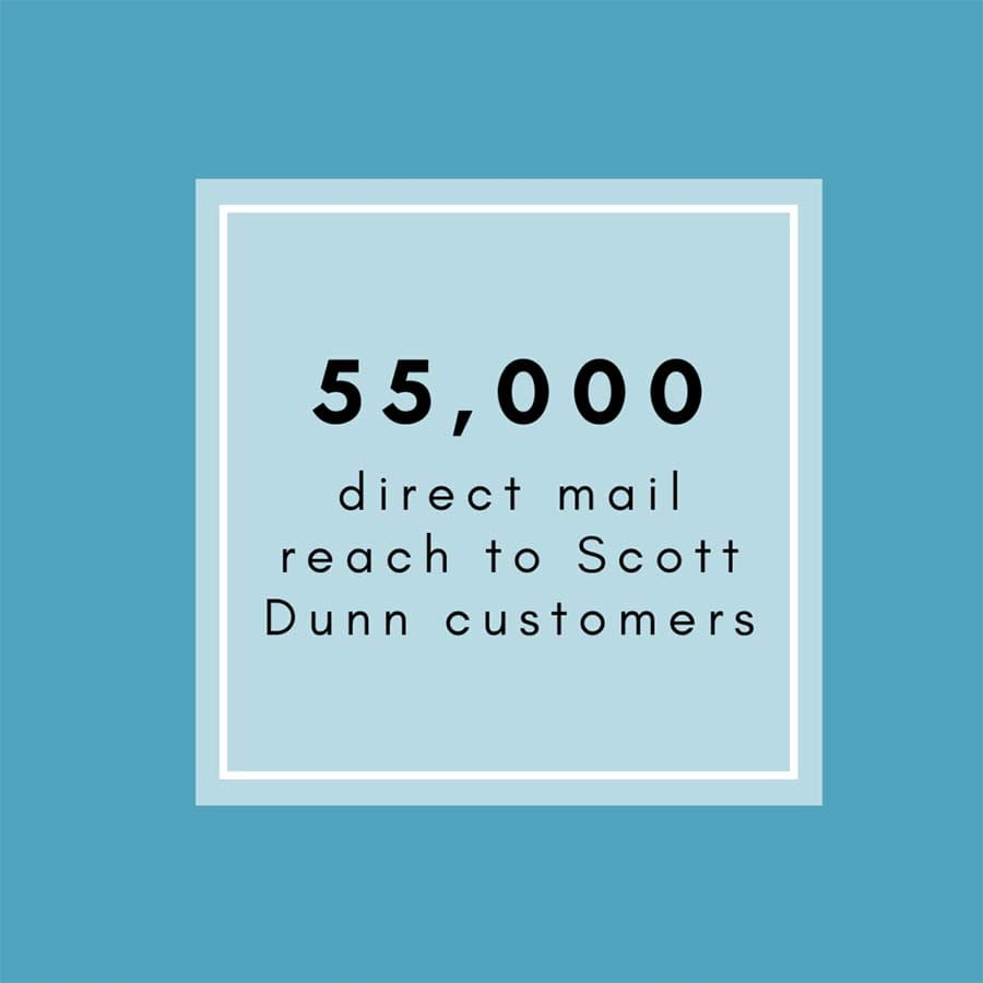 direct mail to customers