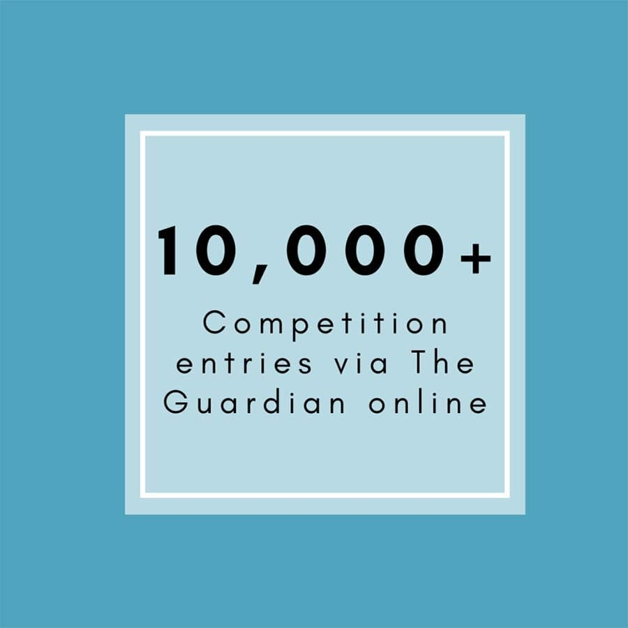 10000 competition entries