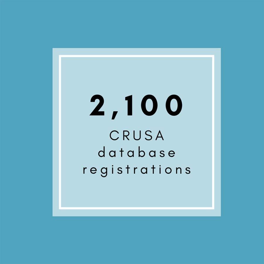 database registrations